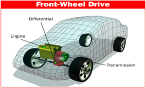 front-wheel drive